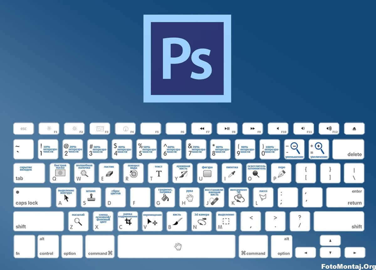 Adobe Photoshop Kısayolları