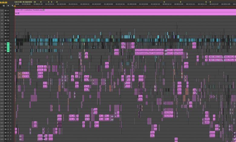 Adobe Premiere Pro Timeline Kanalları Arasındaki Hiyerarşi