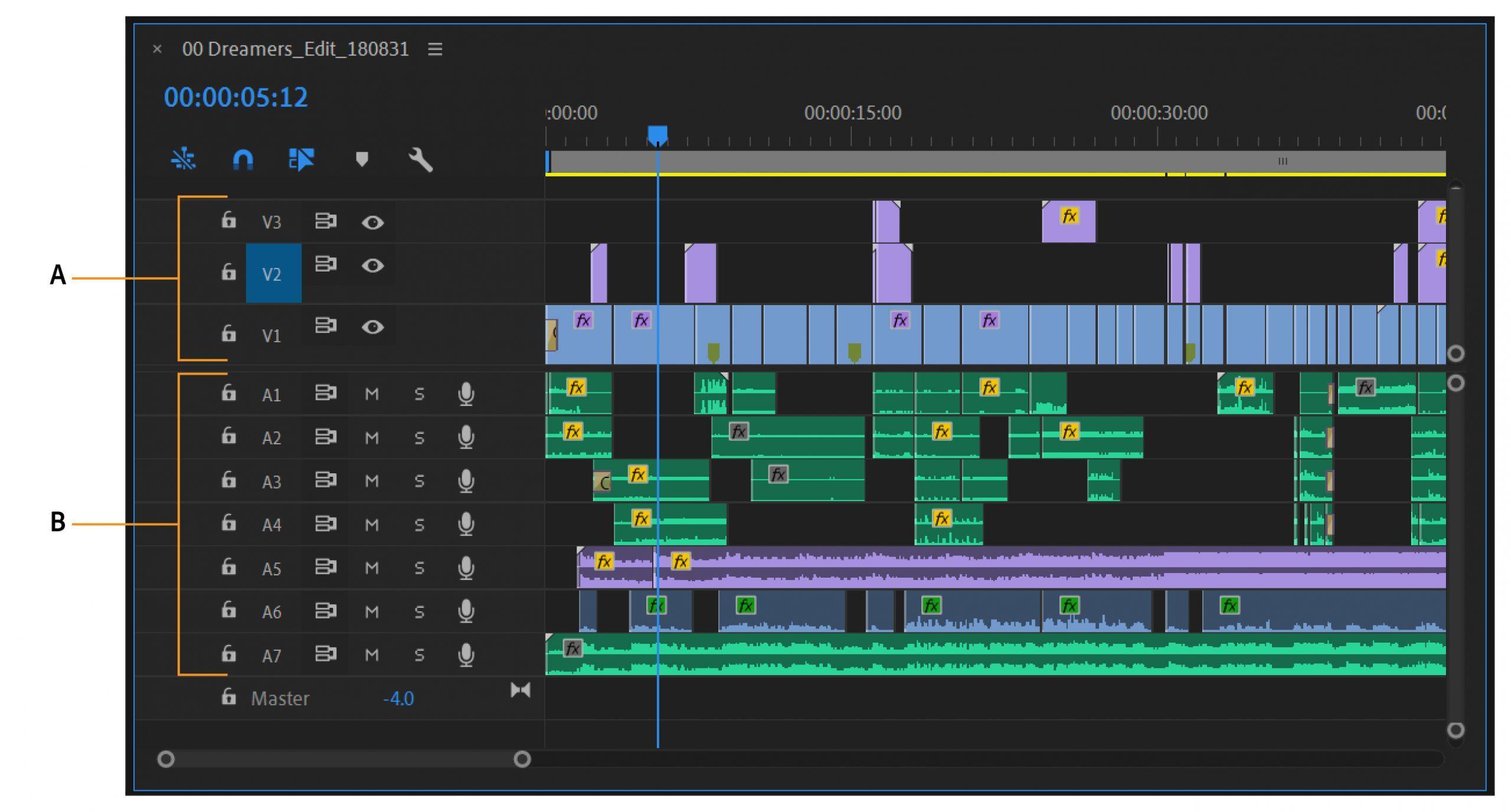 Adobe Premiere Pro Timeline Kanalları