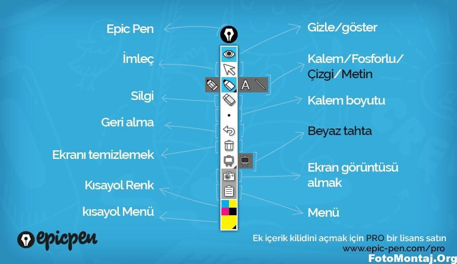 Epic Pen Kullanımı